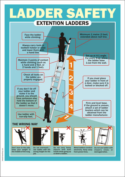 ladder-safety-meme